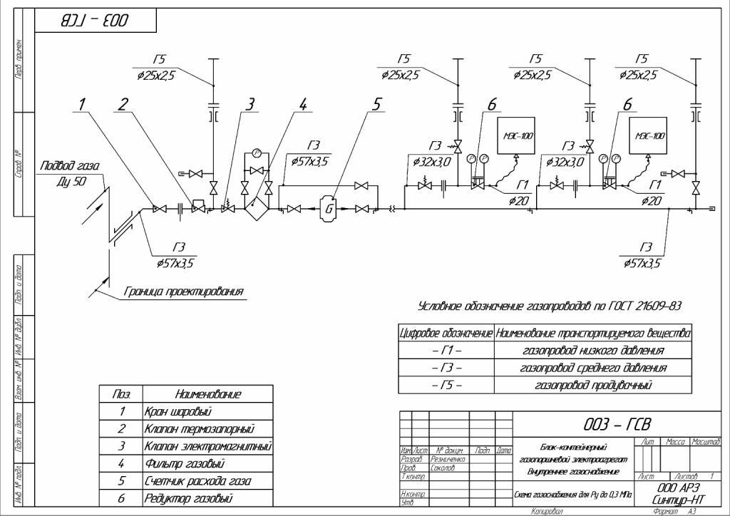 Схемы питания газом двигателя и утилизации тепла - ООО АРЗ СИНТУР-НТ - Схемы питания газом двигателя и утилизации...